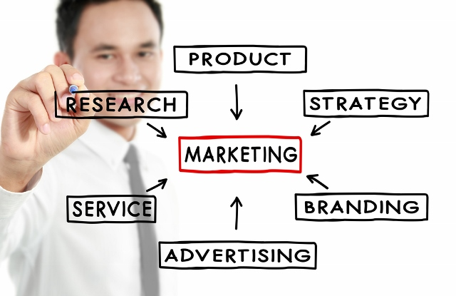 Marketing Management is very important in the hospitality andustry